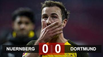 Nuernberg 0-0 Dortmund: Dortmund không thắng 5 trận liên tiếp