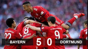 Bayern 5-0 Dortmund: Xơi tái kẻ nổi loạn Dortmund, Bayern sáng cửa vô địch